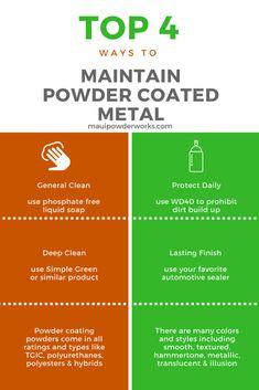 4 Ways to Maintain Powder Coating Powder Coat Paint, Powder Coat Colors, Color Powder, Green Powder, Best Powder, Life Hackers, Ral Colours, Ceramic Coating, Liquid Soap