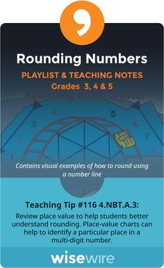 In this playlist, students explore standard 4.NBT.A.3
