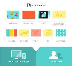 Creative Cloud Libraries Streamline Processes Across Adobe CC Products http://ift.tt/1XC3vuG