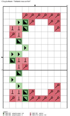alfabeto rosa con fiori C