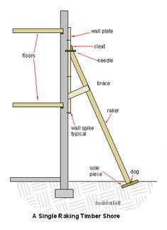 Single Timber Ceiling Beam Google Search Prospect