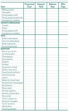 Planning ---- also check out 12 month planner on this site - gives timelines month by month.