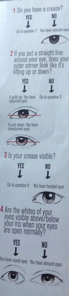 FYI: What's your eye shape? I found this to be very helpful!!! ;)