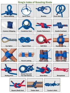 You are good at tying a knot, but you have no idea what it is called?  Here is a good pictograph of the different types of knots out there.  Great to bring camping! #camping #outdoors #knots