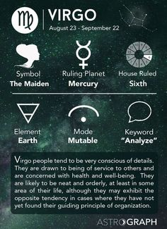 Virgo Zodiac Sign - Learning Astrology (My sign ^^) Virgo Sign, Zodiac Signs Virgo, Virgo Facts, Zodiac Horoscope, Zodiac Facts, Virgo Astrology, Astrology Stars, Virgo Symbol, Astrology Report