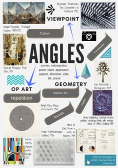 Mind map / interactive PDF (clickable links) / poster for 2017 GCSE exam theme: ANGLES