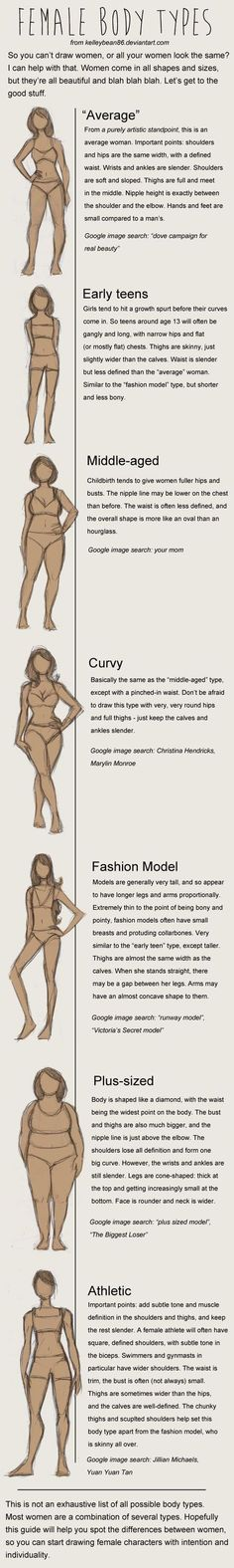 Draw Female Body Types by ~kelleybean86 on deviantART: