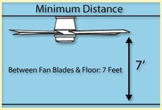 Ceiling fan size guide how to measure and size a fan for any room ceiling fan size guide how to measure and size a fan for any room mozeypictures Choice Image