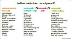 Paradigm-shift (fashion) - Sustainable & Refashioned Design by Buddha Jeans Sustainable & Refashioned Design by Buddha Jeans