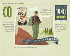 #colorado #1940 #1940 Census