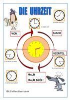 Auf das einfachste reduzierte Übersicht über die Uhrzeiten: 5 nach, 10 nach, Viertel nach, 20 nach - halb, 20 vor, Viertel vor, 10 vor, 5 vor. Uhr dementsprechend in zwei verschieden farbige Hälften geteilt: ab halb fängt Zählung zur nächsten Stunde an - DaF Arbeitsblätter