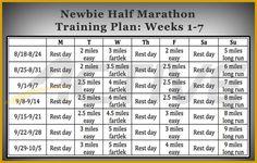 Half Marathon Training Program: Weeks 1-7