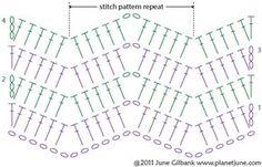 RIPPLE STITCH PATTERN | FREE PATTERNS