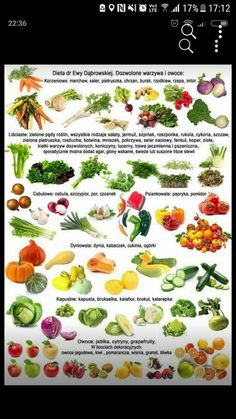 Finger Foods, Detox, Healthy Eating, Nutrition, Staircases, Ms, Food, Eating Healthy, Ladders
