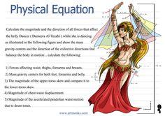 Belly dance Physics by ~jarah on deviantART