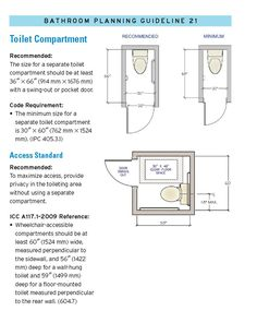 Toilet Compartment