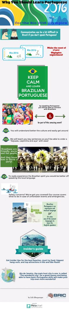 Why you should learn Portuguese for the Olympics | @Piktochart Infographic