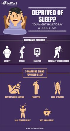 Deprived of sleep ? You might have to pay a good cost! Increased risk for - Obesity, Stroke, Diabetes, Coronary heart disease 5 Warning Signs You Need Sleep. Doze off while driving Forgetful Lack of energy Lose temper easily Realy on caffeine Sleep well What Helps You Sleep, How Can I Sleep, Ways To Sleep, How To Sleep Faster, Sleep Help, How To Get Better, Good Night Sleep, Sleep Better, Cant Sleep