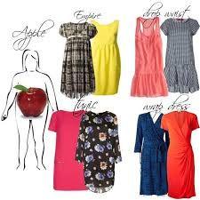 Resultado de imagen para apple body shape clothes