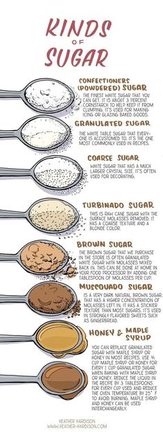 27 Amazing Charts That Will Turn You Into A Baking Whiz - sugar