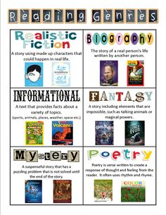 Category: Book Whisperer - Real Teacher of New York Library Skills, Library Lessons, Library Books, Library Ideas, Middle School Libraries, Elementary Library, Elementary Science, Real Teacher, Teacher Librarian