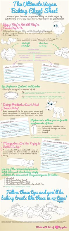 The ultimate vegan baking cheat sheet