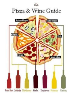 "Pizza Wine Guide - Finally, a pairing chart that fits my needs! www.LiquorList.com ""The Marketplace for Adults with Taste!"" @LiquorListcom #liquorlist"