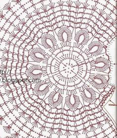 Enjoy tried and tested FreeCrochet Patterns, written in English, with loads of links, charts and photographs. Crochet Stitches For Beginners, Basic Crochet Stitches, Crochet Diagram, Crochet Mandala, Crochet Motif, Crochet Tops, Gilet Crochet, Crochet Shawl, Embroidery Store