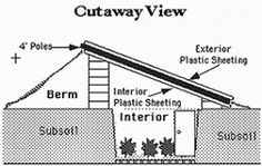 "Use this for west elevation drawing (I like that it includes ""subsoil"" on both sides to show how it will be underground"