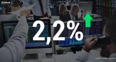En octubre aumentó un 2,2% la creación de empresas
