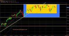 Montero Mori - Analisi tecnica dei mercati finanziari : FTseMIB Fut.: compressione in due trading range vi...