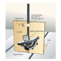 configuration mitre calibre numérique