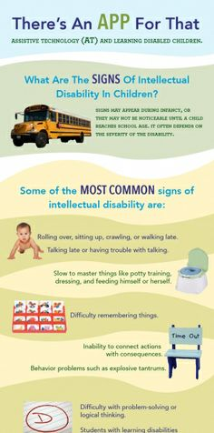 Intellectual-Disability-in-Children-Infographic