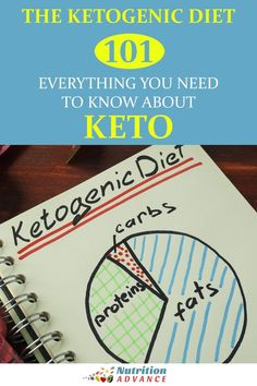 The Ketogenic Diet: An Ultimate Guide to Keto. Ketogenic diets are exploding in popularity. This ultimate guide covers everything you need to know about this low carb way of eating: benefits, dangers, meal plans, recipes, resources and more. via @nutradvance: