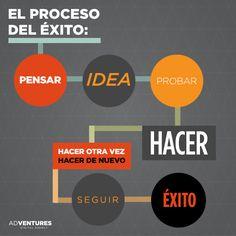#FraseAdventures el éxito no es espontáneo, ni cuestión de suerte, sino un proceso.