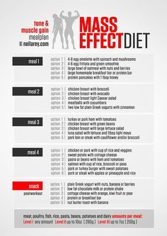 The Mass Effect diet is a meal plan designed for tone, muscle buil  ding and weight gain. There are four meals per day (+ post-workout snack) with a number of options for each. Which option you use in each meal plan is up to you. You can vary your options from day to day (or week to week) to create a totally customised meal plan for yourself.: