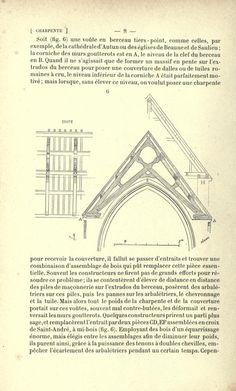 Dictionnaire raisonné de l'architecture françai... France, Rustic, Cornice, 16th Century, Retro, Farmhouse Style, Early French, Country, Rustic Style
