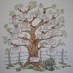 Family Tree Pedigree Genealogy Sampler by FamilyTreeStitchery, $200.00