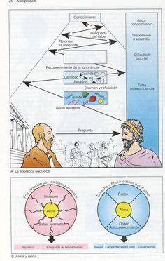 ATLAS FILOSOFIA: Socrates