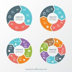 Variedade de gráficos redondos