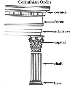 Week Classical Orders of Architecture explanation, Doric, Ionic and Corinthian. : Week Classical Orders of Architecture explanation, Doric, Ionic and Corinthian. Ancient Greek Architecture, Classical Architecture, Art And Architecture, Architecture Details, Greek History, Art History, Corinthian Order, Corinthian Columns, Tapestry Of Grace