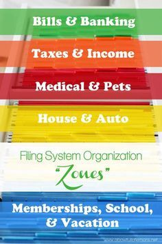 These organizing paperwork ideas will eliminate paper clutter for good! Fabulous paper organization ideas that will organize all your bills and important documents!