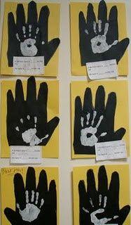 measurement gorillas hand activity