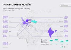 the-infographics-report-pharmaceutical-industry-of-ukraine-2020-18