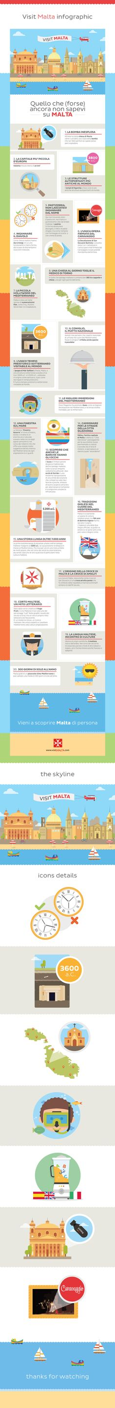 VISIT MALTA INFOGRAPHIC: This infographic has been made with the Official Malta Tourism Authority (MTA).  Our mission? We wanted to tell you all the beauty and history of this island; so little, so big. Enjoy these contents, we are sure you'll want to book your next vacation in Malta at the end of this page, so be ready!