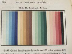 Traité théorique et pratique de l'impression des tissus, vol.2 (1846) by J. Persoz