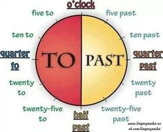 Telling the time in English can be confusing for non-native speakers. Read about the 12 hour clock, 24 hour clock and how to talk about the time in English using our handy guide. English Time, English Study, English Words, English Grammar, Teaching English, Learn English, Learn French, English To English Dictionary, Grammar And Vocabulary