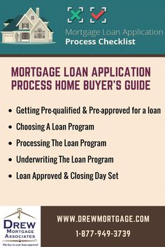 We Can Connect You With The Best Mortgage Package For Your