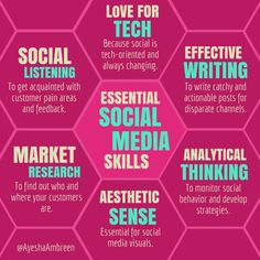 6 Essential Social Media Skills #infographic
