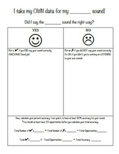 Student Articulation Data Sheet. Repinned by SOS Inc. Resources pinterest.com/sostherapy/.